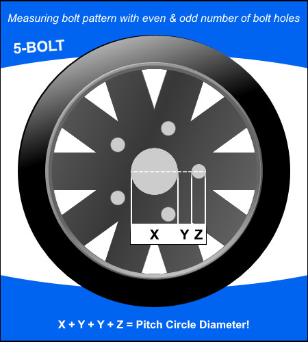 Bolt-pattern.com - A simple but comprehensive bolt pattern guide for cars!